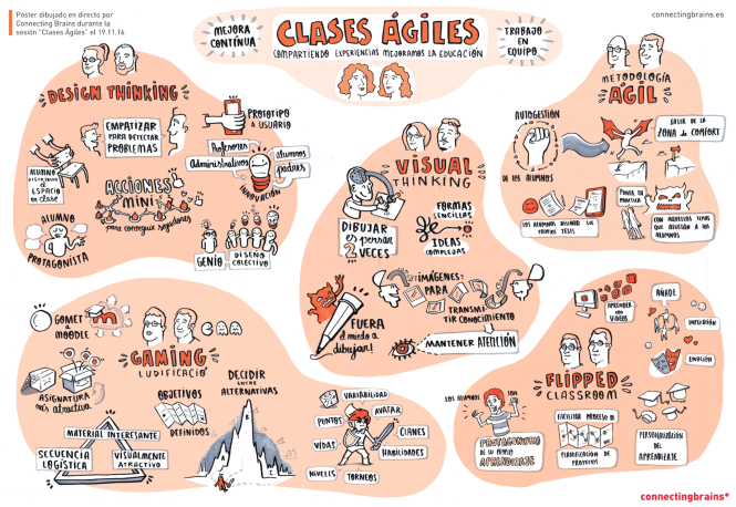 clases_agiles_connectingbrains